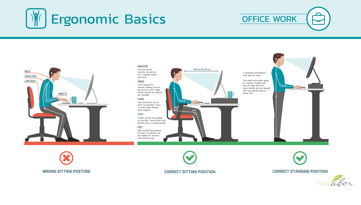 An Ergonomic Workspace Makes For A Happier Healthier